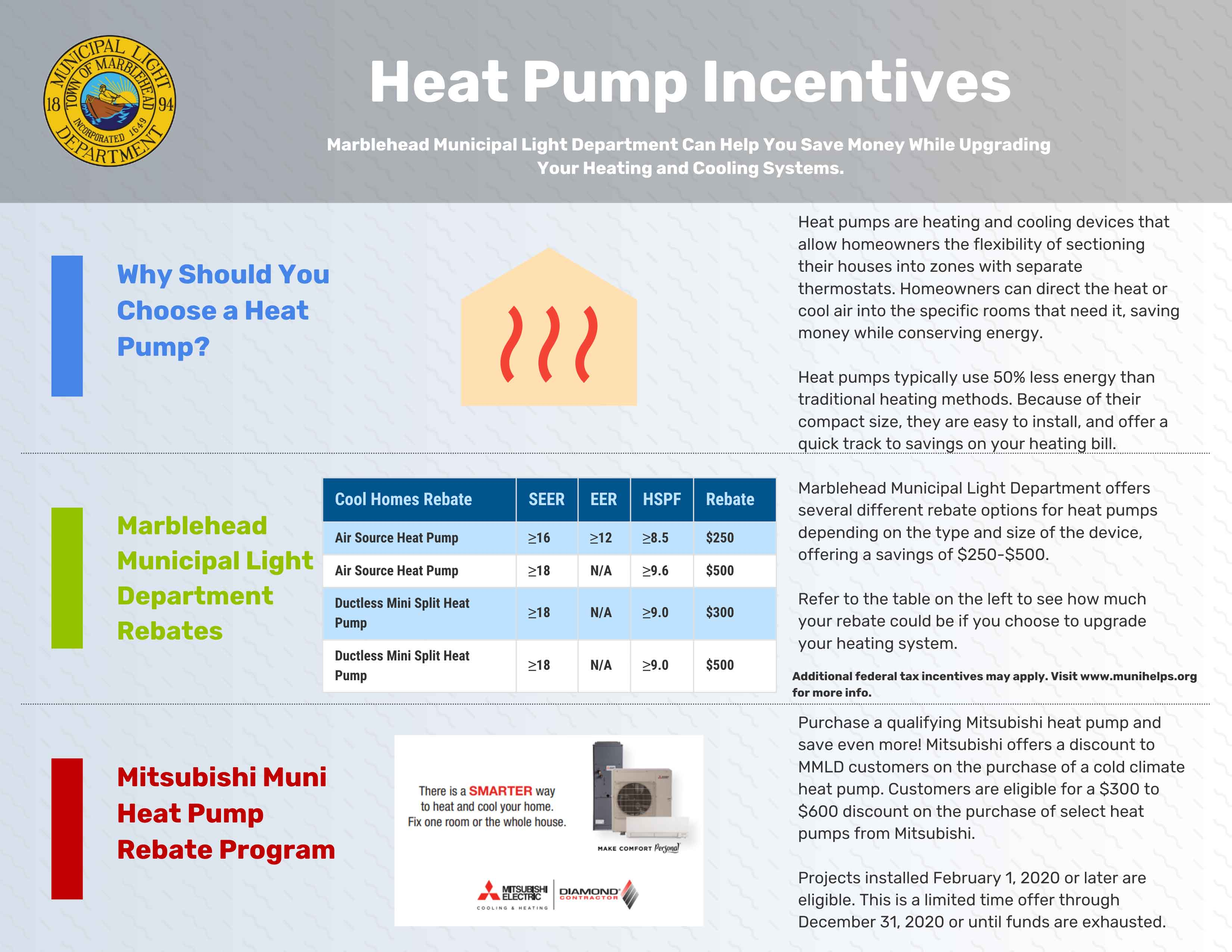 Marblehead Heat Pump Incentives graphic